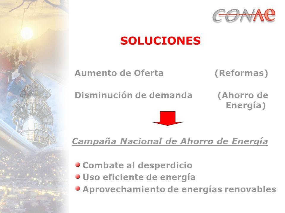 SOLUCIONES Aumento de Oferta (Reformas) Disminución de demanda (Ahorro de Energía) Campaña Nacional de Ahorro de Energía Combate al desperdicio Uso eficiente de energía Aprovechamiento de energías renovables