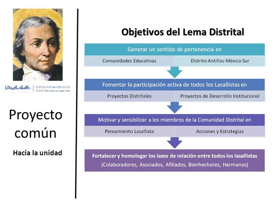 Distrito Antillas-México Sur Misión Educativa Lasallista Proyecto común Hacia la unidad Objetivos del Lema Distrital
