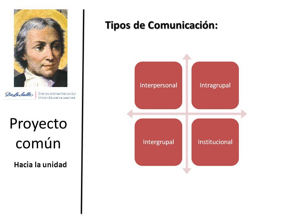 Distrito Antillas-México Sur Misión Educativa Lasallista Proyecto común Hacia la unidad Tipos de Comunicación: