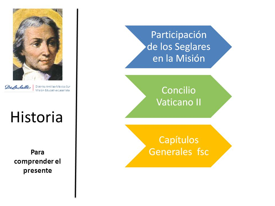 Distrito Antillas-México Sur Misión Educativa Lasallista Historia Para comprender el presente