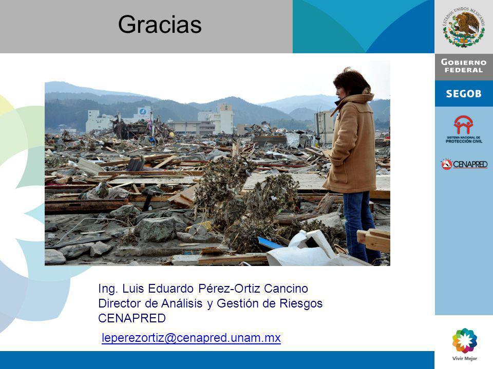 Gracias Ing. Luis Eduardo Pérez-Ortiz Cancino Director de Análisis y Gestión de Riesgos CENAPRED leperezortiz@cenapred.unam.mx