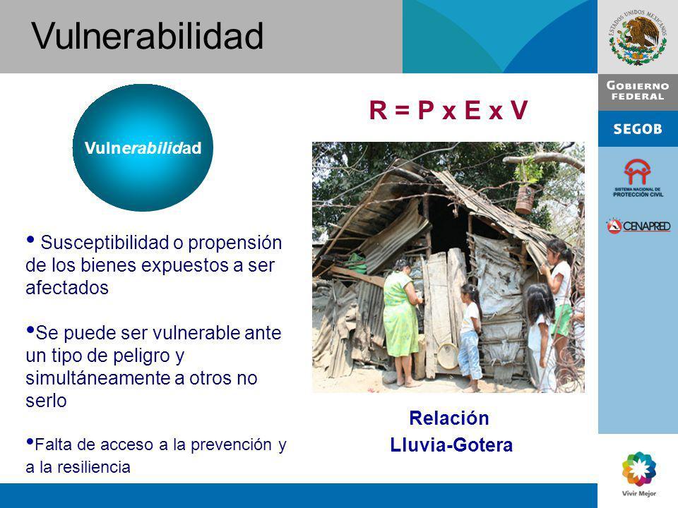 Vulnerabilidad Relación Lluvia-Gotera Vulnerabilidad Susceptibilidad o propensión de los bienes expuestos a ser afectados Se puede ser vulnerable ante
