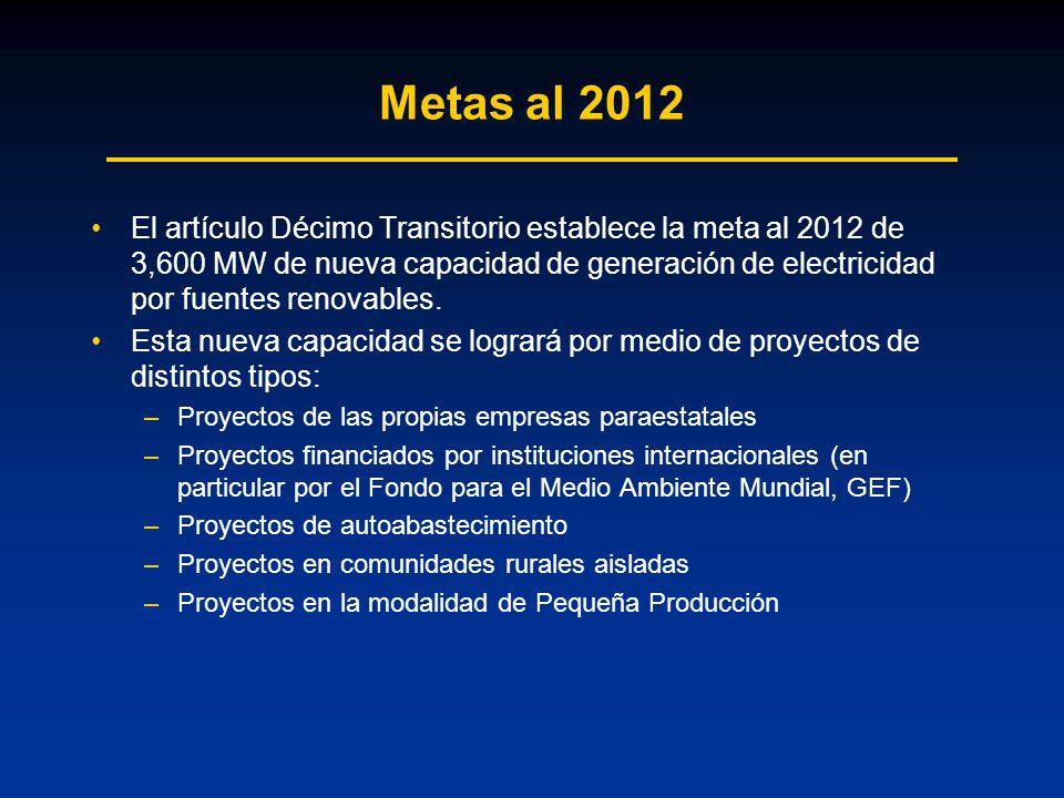 Metas al 2012 El artículo Décimo Transitorio establece la meta al 2012 de 3,600 MW de nueva capacidad de generación de electricidad por fuentes renovables.