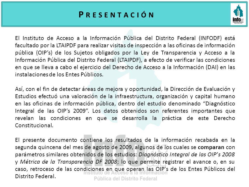Difusión de la Ley de Transparencia ¿Cómo se difunden los contenidos de la Ley de Transparencia al interior del Ente Público.
