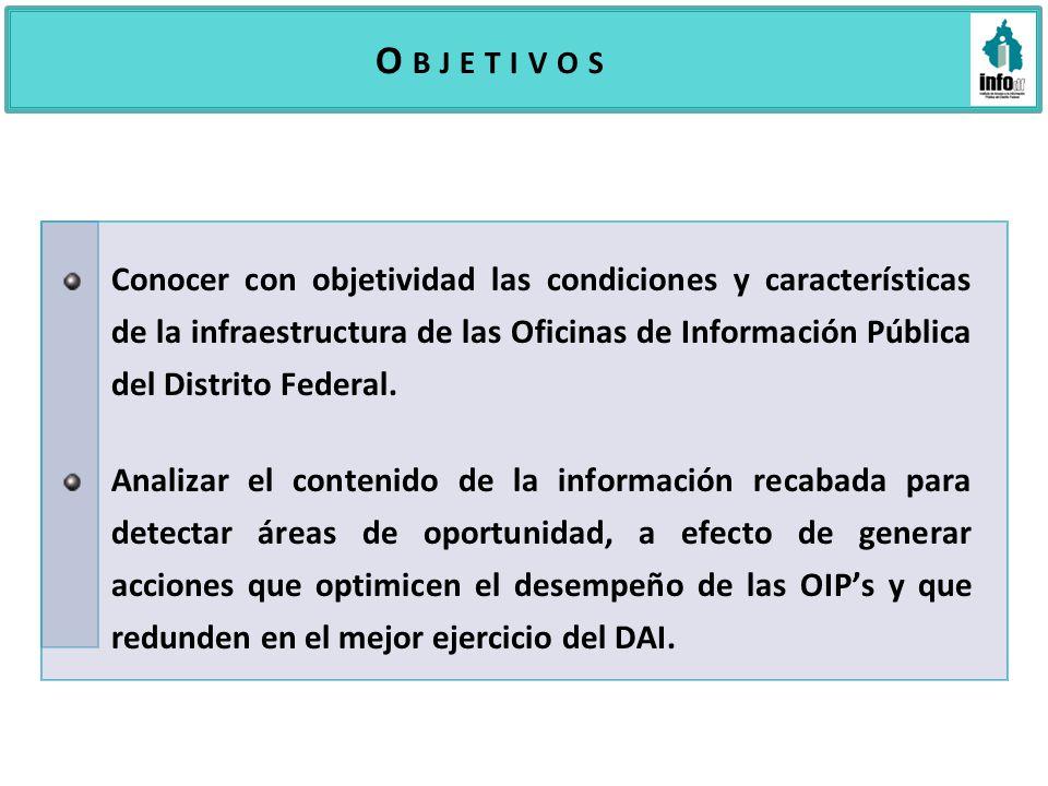 Infraestructura de las Oficinas de Información Pública Mobiliario y equipo Número de equipos de cómputo asignados a la OIP ¿Hay computadora de uso exclusivo para consulta del público usuario.
