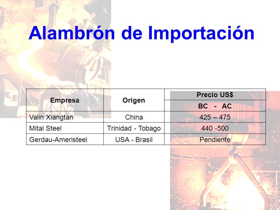 Alambrón de Importación EmpresaOrigen Precio US$ BC - AC Valin XiangtanChina425 – 475 Mital SteelTrinidad - Tobago440 -500 Gerdau-AmeristeelUSA - Bras