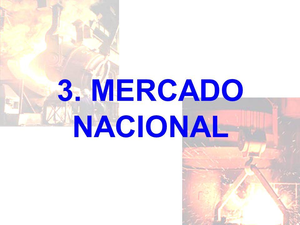 3. MERCADO NACIONAL