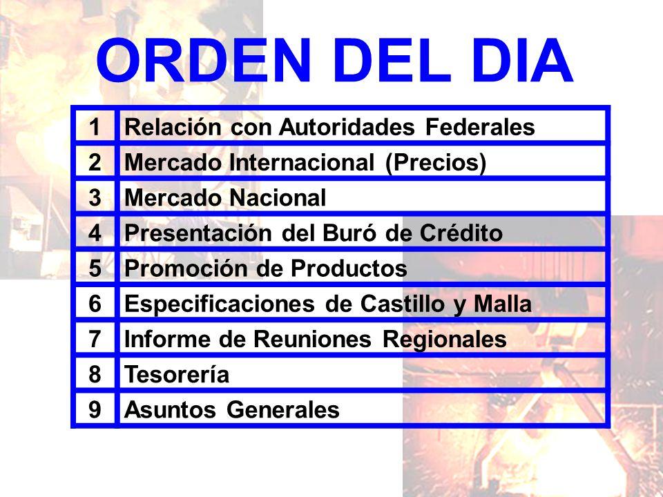 ORDEN DEL DIA 1Relación con Autoridades Federales 2Mercado Internacional (Precios) 3Mercado Nacional 4Presentación del Buró de Crédito 5Promoción de P