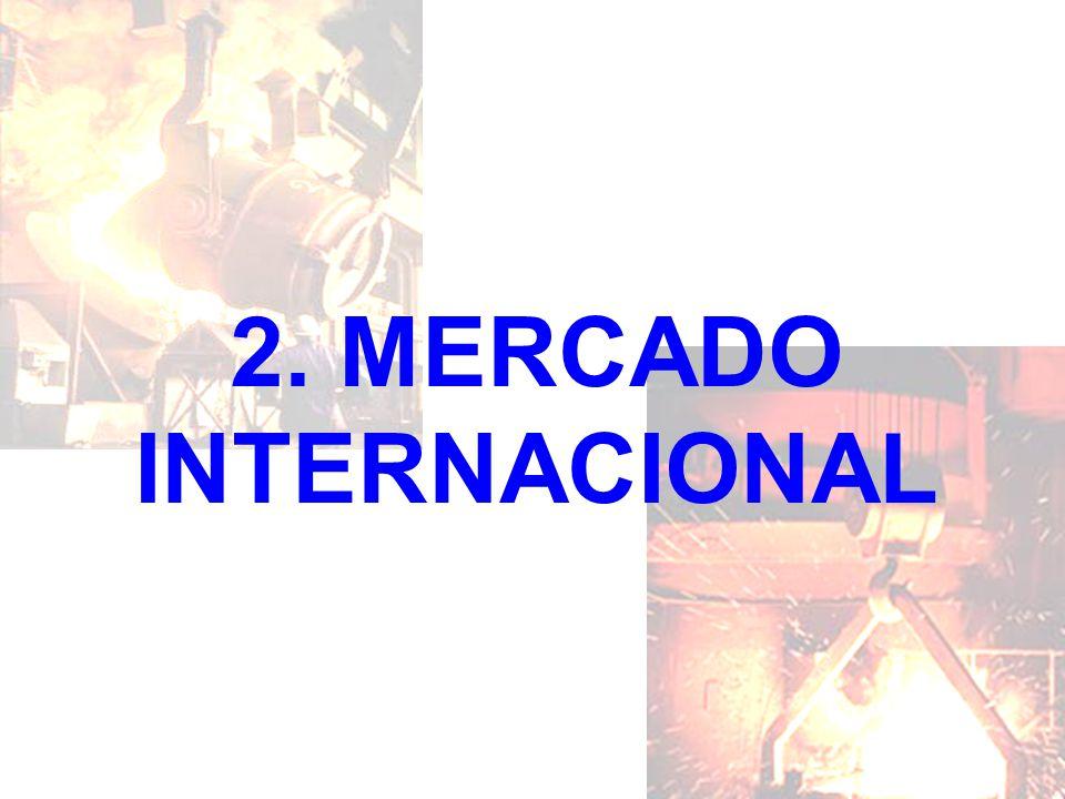 PRECIOS INTERNACIONALES ALAMBRÓN ENERO 2006 VariaciónEuropaUSAAsiaChinaJapón Enero 05 – Enero 06-13.68 %-3.50 %-6.33 %-14.95 %-3.34 % Diciembre 05 – Enero 060.79 %-1.78 %-1.33 %-1.22 %1.17 % FUENTE: STEEL BUSSINESS BREAFING