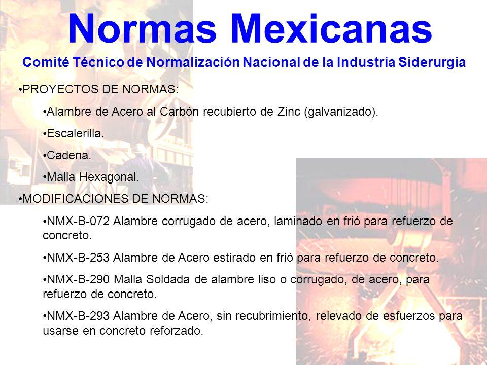 Normas Mexicanas Comité Técnico de Normalización Nacional de la Industria Siderurgia PROYECTOS DE NORMAS: Alambre de Acero al Carbón recubierto de Zin
