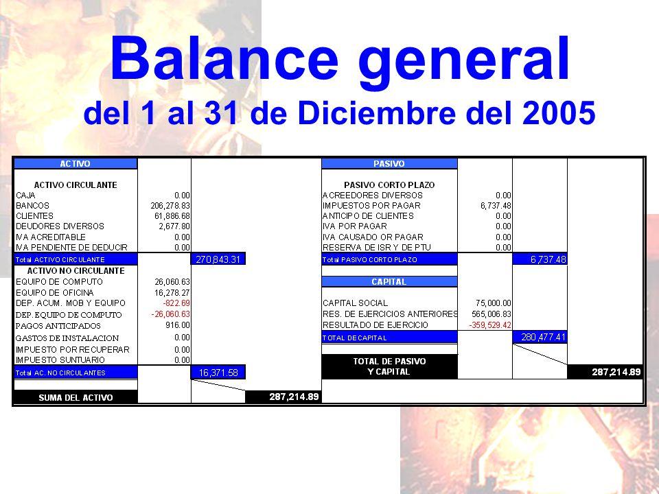Balance general del 1 al 31 de Diciembre del 2005