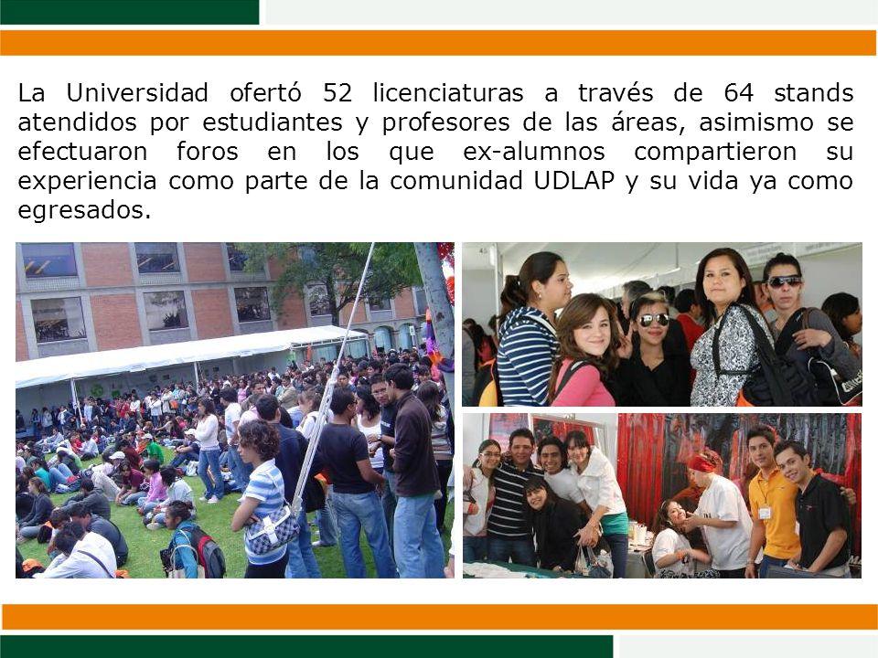 La Universidad ofertó 52 licenciaturas a través de 64 stands atendidos por estudiantes y profesores de las áreas, asimismo se efectuaron foros en los que ex-alumnos compartieron su experiencia como parte de la comunidad UDLAP y su vida ya como egresados.