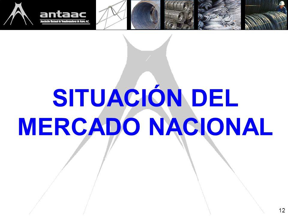12 SITUACIÓN DEL MERCADO NACIONAL