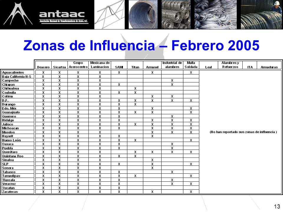 13 Zonas de Influencia – Febrero 2005