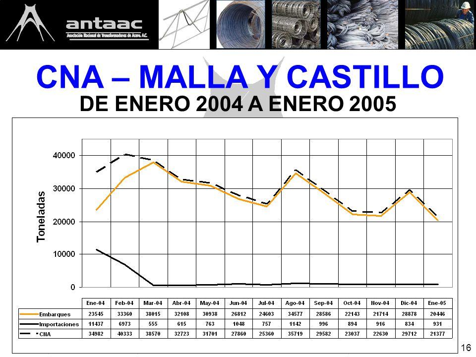 16 CNA – MALLA Y CASTILLO DE ENERO 2004 A ENERO 2005