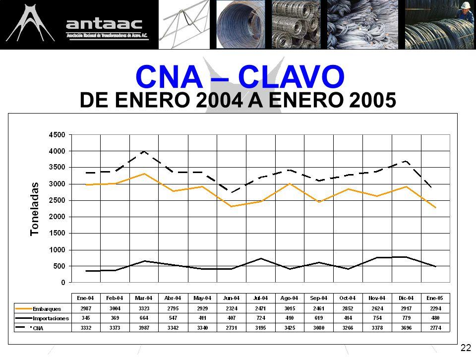 22 CNA – CLAVO DE ENERO 2004 A ENERO 2005