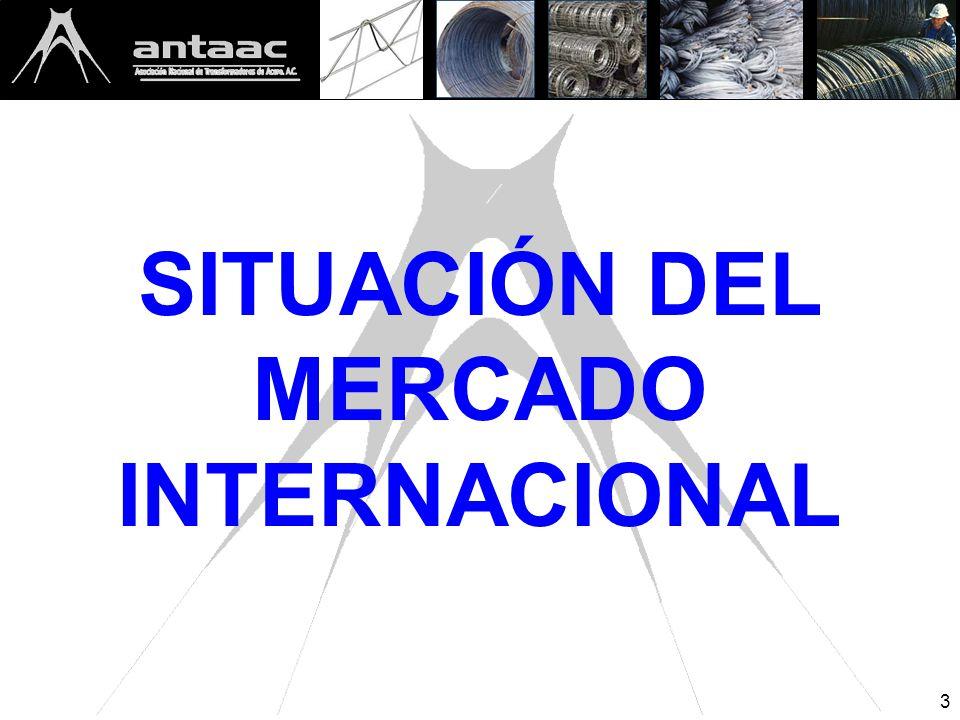 3 SITUACIÓN DEL MERCADO INTERNACIONAL