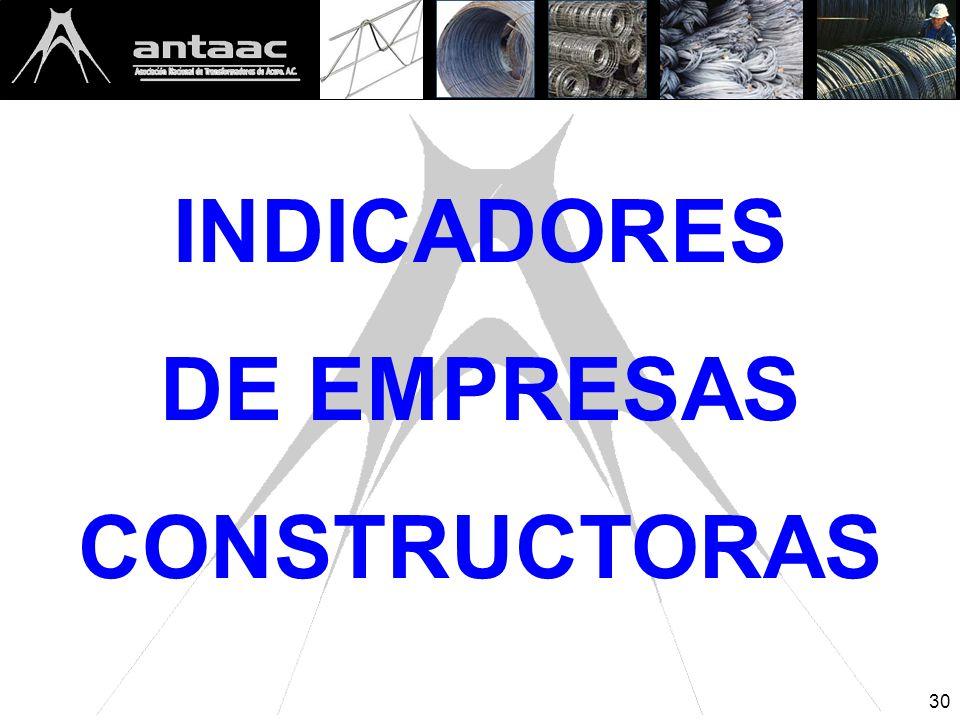 30 INDICADORES DE EMPRESAS CONSTRUCTORAS