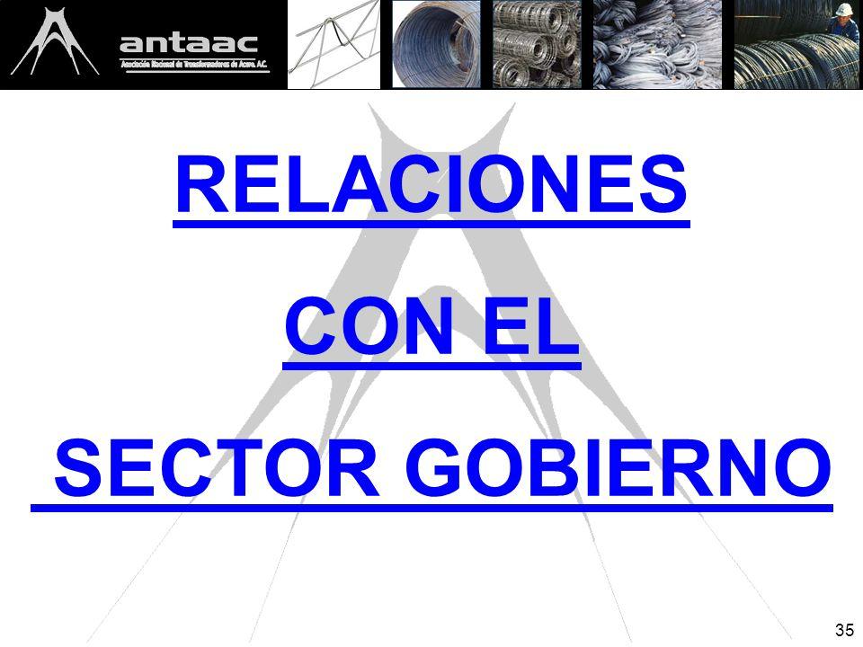 35 RELACIONES CON EL SECTOR GOBIERNO