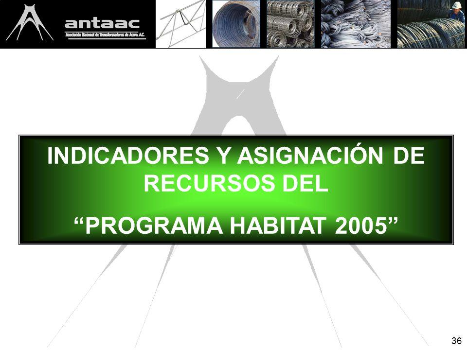 INDICADORES Y ASIGNACIÓN DE RECURSOS DEL PROGRAMA HABITAT 2005 36