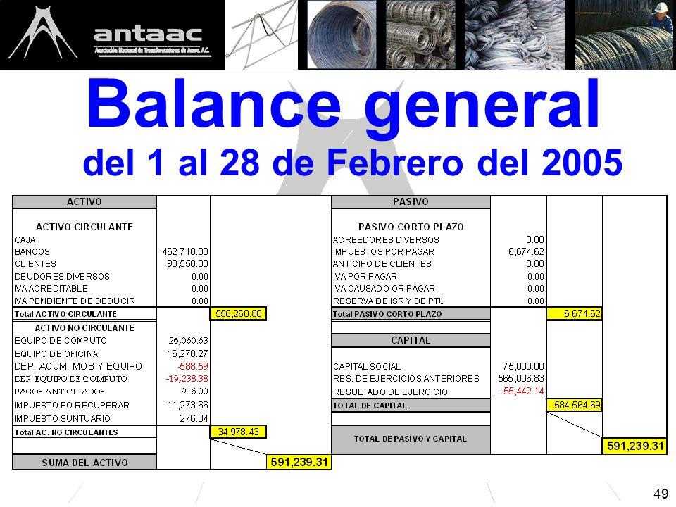 Balance general del 1 al 28 de Febrero del 2005 49