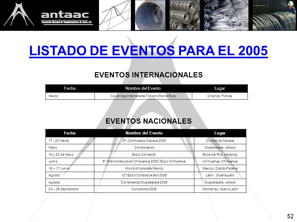 EVENTOS INTERNACIONALES EVENTOS NACIONALES LISTADO DE EVENTOS PARA EL 2005 FechaNombre del EventoLugar MarzoCoverings International Tile and Stone ExpoOrlando, Florida FechaNombre del EventoLugar 17 - 20 Marzo2ª.