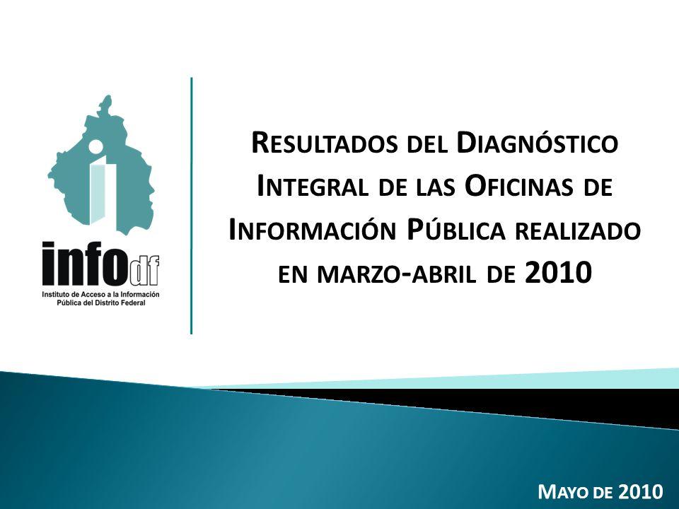 R ESULTADOS DEL D IAGNÓSTICO I NTEGRAL DE LAS O FICINAS DE I NFORMACIÓN P ÚBLICA REALIZADO EN MARZO - ABRIL DE 2010 M AYO DE 2010