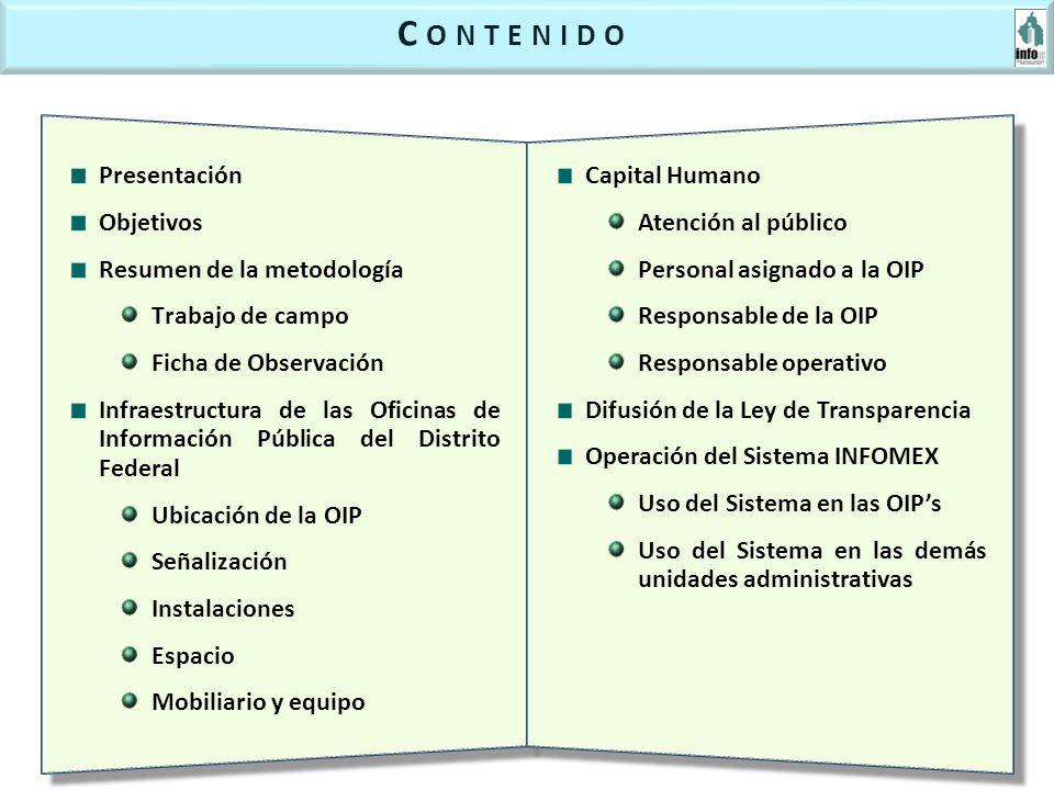 C O N T E N I D O Presentación Objetivos Resumen de la metodología Trabajo de campo Ficha de Observación Infraestructura de las Oficinas de Información Pública del Distrito Federal Ubicación de la OIP Señalización Instalaciones Espacio Mobiliario y equipo Capital Humano Atención al público Personal asignado a la OIP Responsable de la OIP Responsable operativo Difusión de la Ley de Transparencia Operación del Sistema INFOMEX Uso del Sistema en las OIPs Uso del Sistema en las demás unidades administrativas