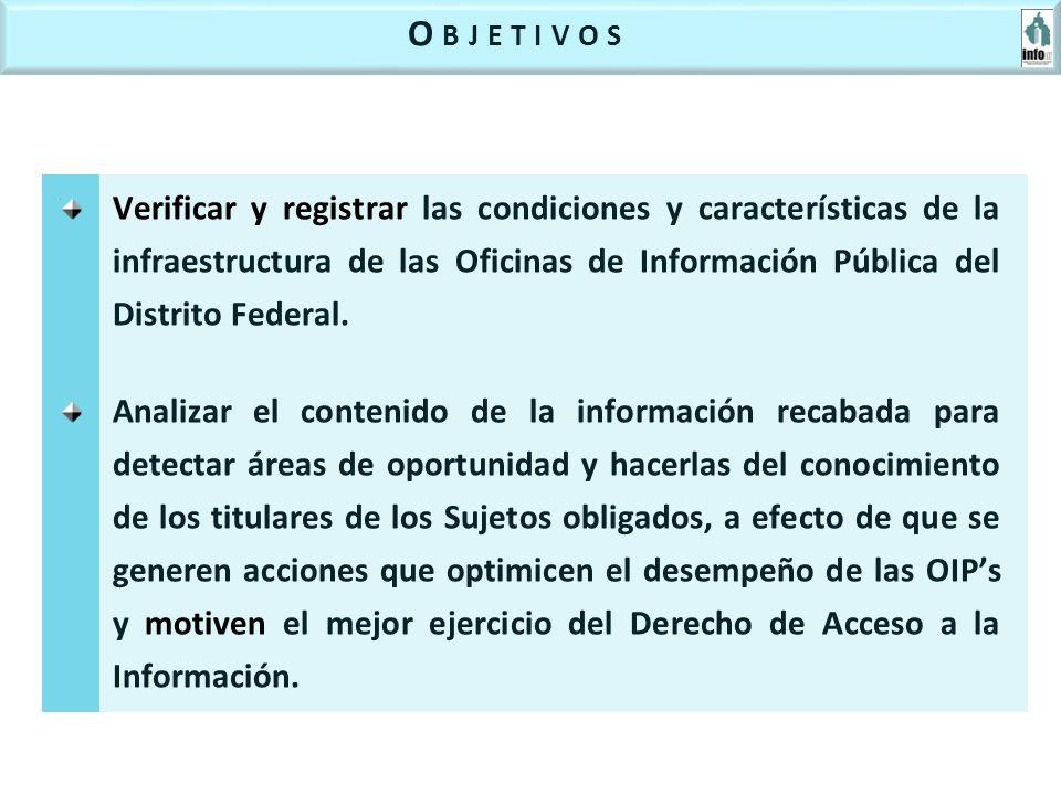 O B J E T I V O S Verificar y registrar las condiciones y características de la infraestructura de las Oficinas de Información Pública del Distrito Fe