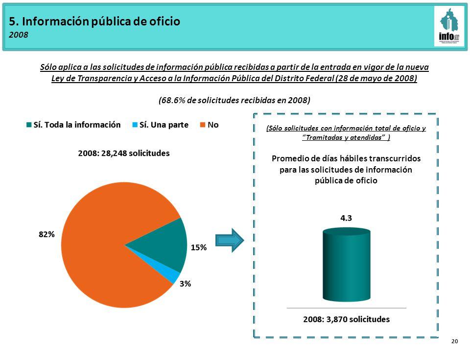 5. Información pública de oficio 2008 20 Sólo aplica a las solicitudes de información pública recibidas a partir de la entrada en vigor de la nueva Le