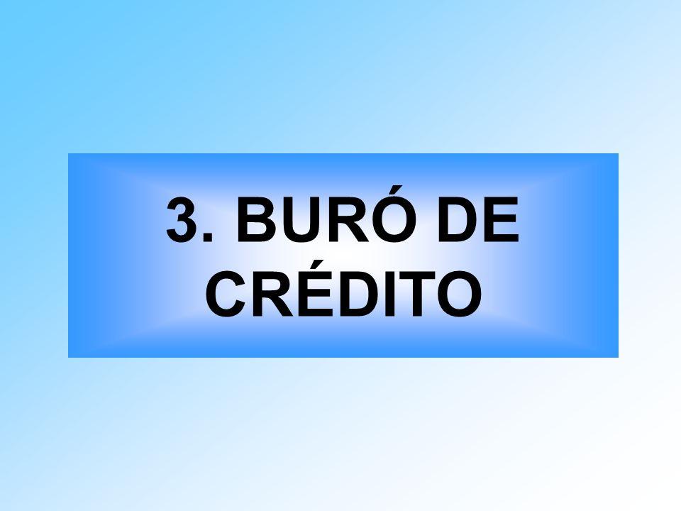 3. BURÓ DE CRÉDITO