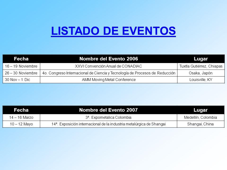 LISTADO DE EVENTOS FechaNombre del Evento 2006Lugar 16 – 19 NoviembreXXVI Convención Anual de CONADIACTuxtla Gutiérrez, Chiapas 26 – 30 Noviembre4o. C