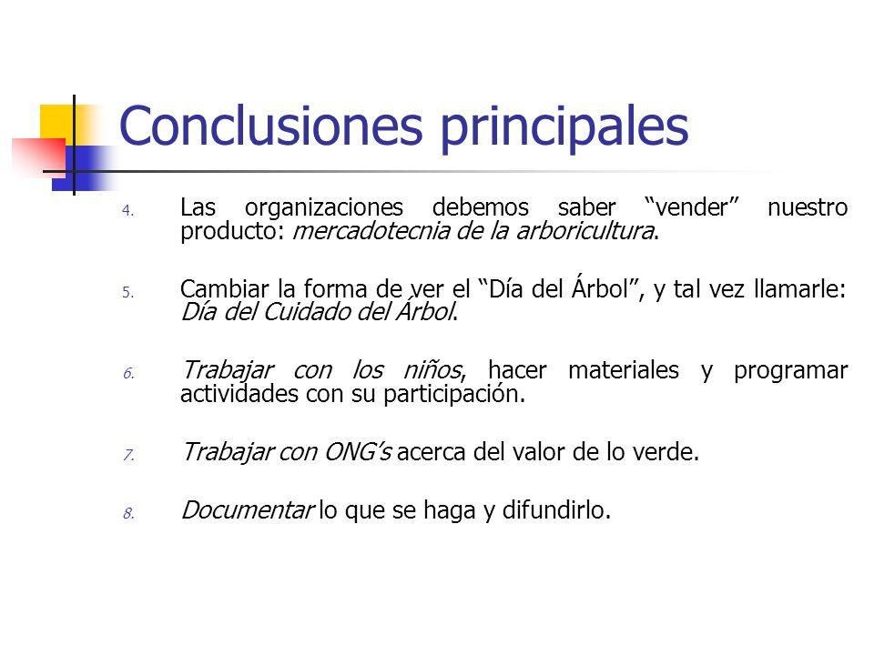 Conclusiones principales 4.