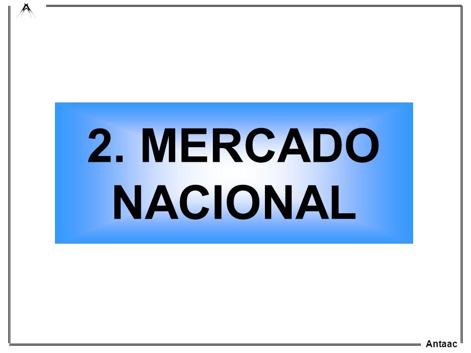 Antaac 2. MERCADO NACIONAL