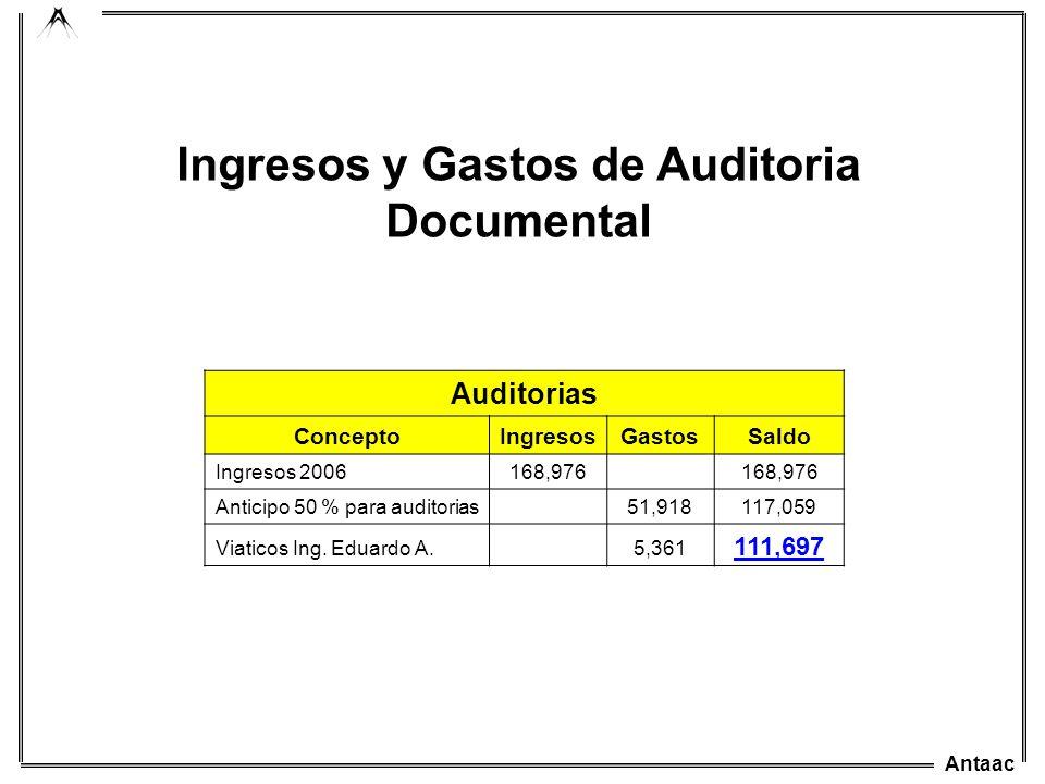 Antaac Auditorias ConceptoIngresosGastosSaldo Ingresos 2006168,976 Anticipo 50 % para auditorias51,918117,059 Viaticos Ing. Eduardo A.5,361 111,697 In