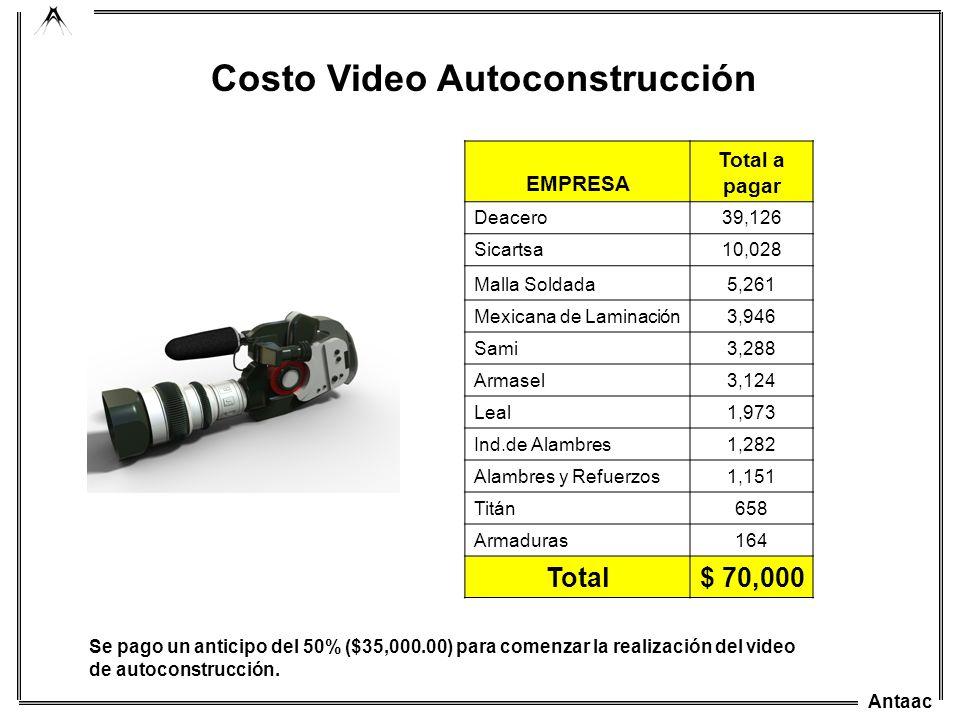 Antaac EMPRESA Total a pagar Deacero39,126 Sicartsa10,028 Malla Soldada5,261 Mexicana de Laminación3,946 Sami3,288 Armasel3,124 Leal1,973 Ind.de Alamb