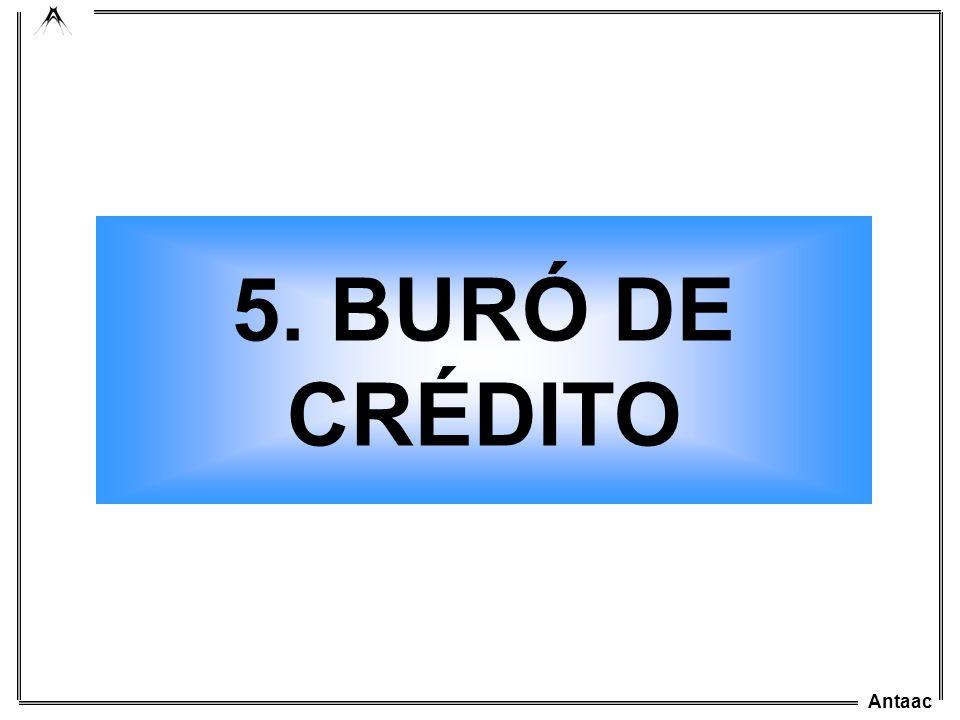 Antaac 5. BURÓ DE CRÉDITO