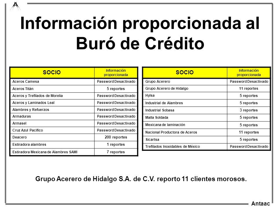 Antaac SOCIO Información proporcionada Aceros CamesaPassword Desactivado Aceros Titán 5 reportes Aceros y Trefilados de MoreliaPassword Desactivado Ac