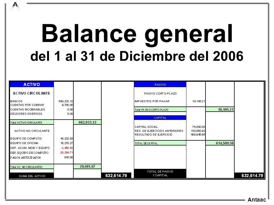 Antaac Balance general del 1 al 31 de Diciembre del 2006