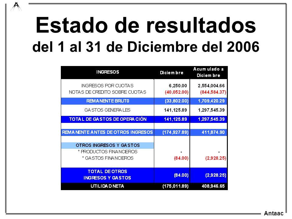 Antaac Estado de resultados del 1 al 31 de Diciembre del 2006