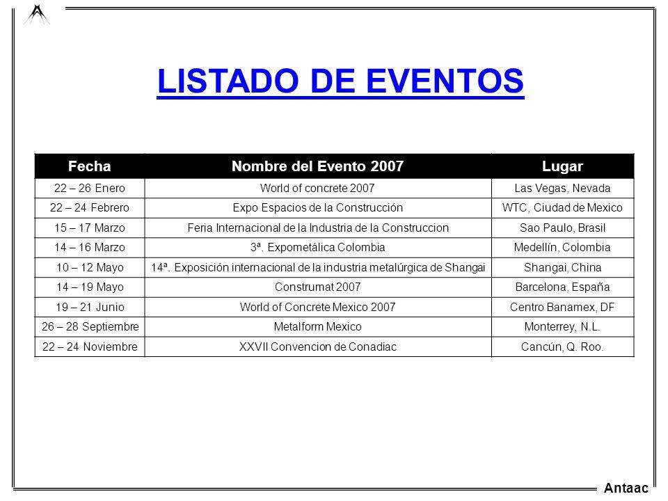 Antaac LISTADO DE EVENTOS FechaNombre del Evento 2007Lugar 22 – 26 EneroWorld of concrete 2007Las Vegas, Nevada 22 – 24 FebreroExpo Espacios de la Con