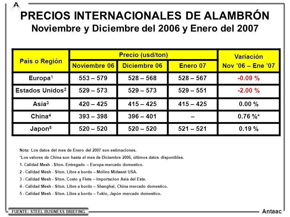 Antaac Nota: Los datos del mes de Enero del 2007 son estimaciones. *Los valores de China son hasta el mes de Diciembre 2006, últimos datos disponibles