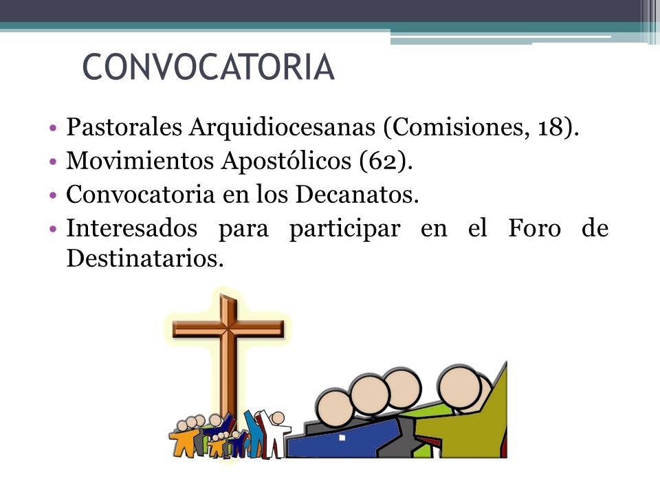 CONVOCATORIA Pastorales Arquidiocesanas (Comisiones, 18). Movimientos Apostólicos (62). Convocatoria en los Decanatos. Interesados para participar en