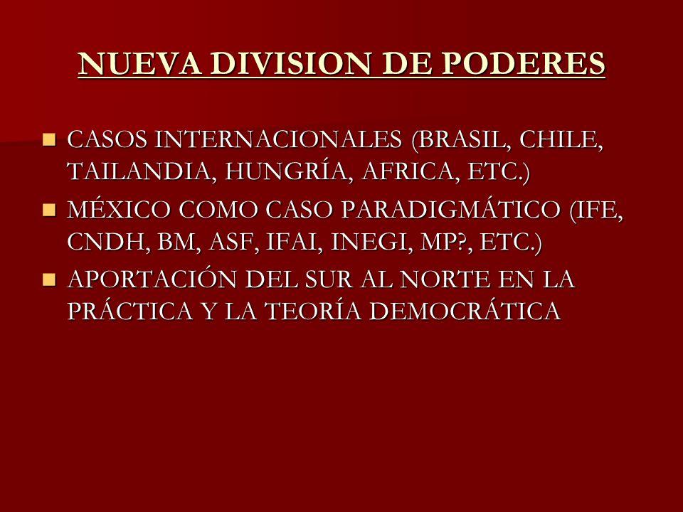 NUEVA DIVISION DE PODERES CASOS INTERNACIONALES (BRASIL, CHILE, TAILANDIA, HUNGRÍA, AFRICA, ETC.) CASOS INTERNACIONALES (BRASIL, CHILE, TAILANDIA, HUN