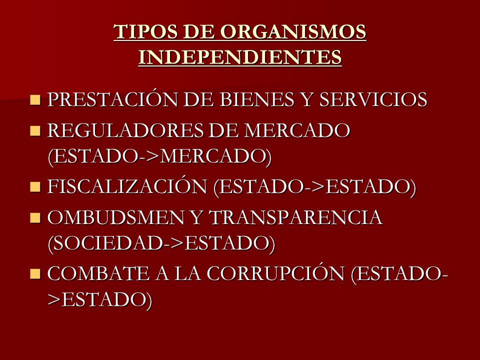TIPOS DE ORGANISMOS INDEPENDIENTES PRESTACIÓN DE BIENES Y SERVICIOS PRESTACIÓN DE BIENES Y SERVICIOS REGULADORES DE MERCADO (ESTADO->MERCADO) REGULADO