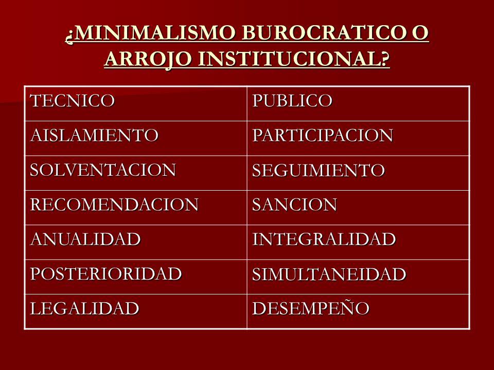 ¿MINIMALISMO BUROCRATICO O ARROJO INSTITUCIONAL? TECNICOPUBLICO AISLAMIENTOPARTICIPACION SOLVENTACIONSEGUIMIENTO RECOMENDACIONSANCION ANUALIDADINTEGRA