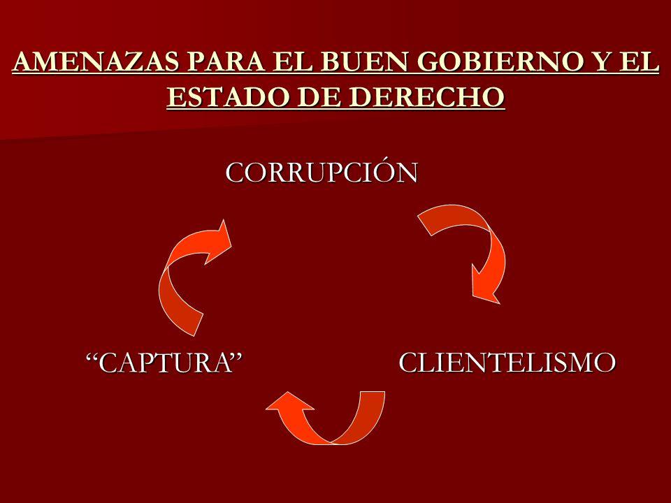 AMENAZAS PARA EL BUEN GOBIERNO Y EL ESTADO DE DERECHO CORRUPCIÓN CAPTURA CLIENTELISMO