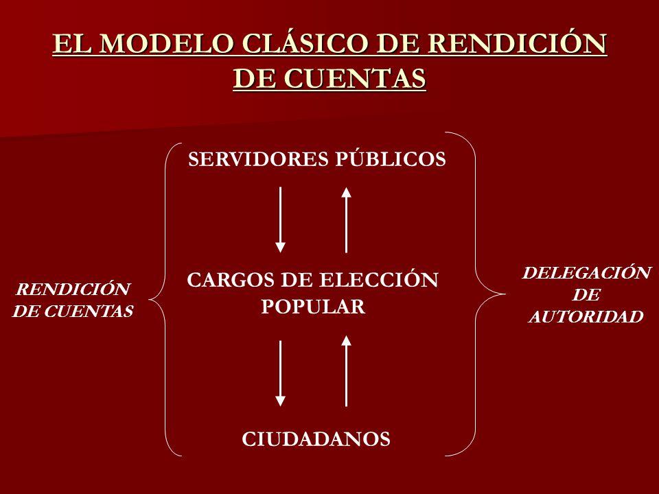 EL MODELO CLÁSICO DE RENDICIÓN DE CUENTAS CIUDADANOS CARGOS DE ELECCIÓN POPULAR SERVIDORES PÚBLICOS DELEGACIÓN DE AUTORIDAD RENDICIÓN DE CUENTAS