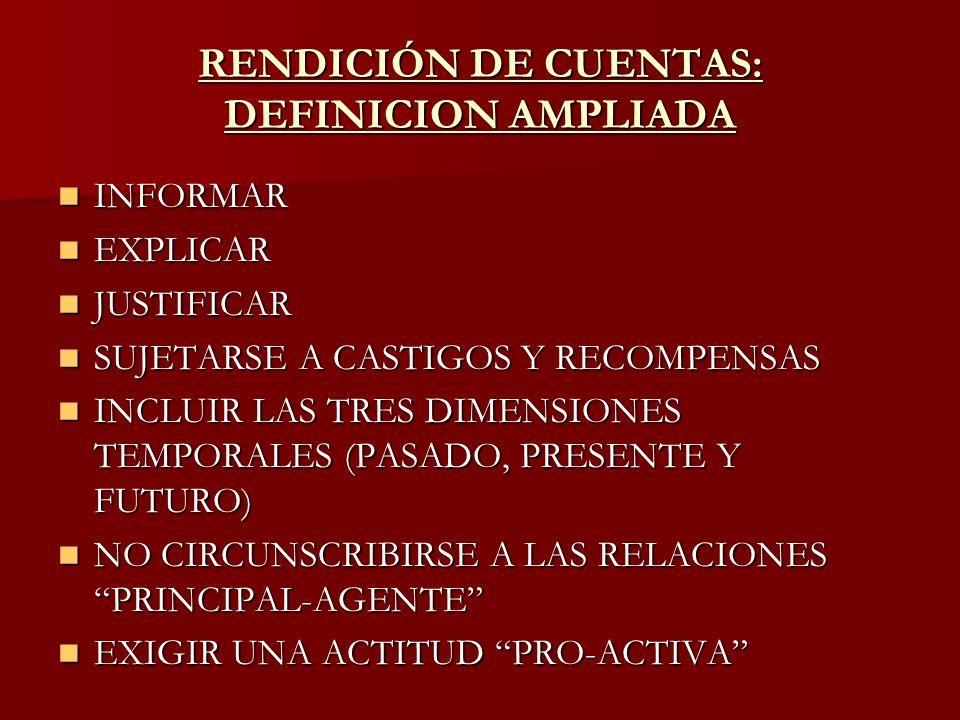 RENDICIÓN DE CUENTAS DEFINICIÓN: UN PROCESO PRO-ACTIVO EN EL QUE LOS ACTORES SUJETOS A ELLA INFORMEN Y JUSTIFIQUEN SUS PLANES DE ACCIÓN, COMPORTAMIENTO Y RESULTADOS Y AL MISMO TIEMPO SE SUJETEN A LOS CASTIGOS Y RECOMPENSAS CORRESPONDIENTES