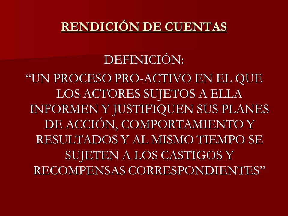 UN MODELO ALTERNATIVO DE RENDICIÓN DE CUENTAS PLANES DE ACCIÓN COMPORTAMIENTO RESULTADOS SERVIDORES Y ORGANISMOS PÚBLICOS, EMPRESAS, ORGANISMOS CIVILES CIUDADANOS, ORGANISMOS PÚBLICOS, ORGANISMOS AUTÓNOMOS DESEMPEÑO CONTROL Información Explicación Justificación Castigos y Recompensas SUJETOS A RdCSUJETOS DE RdC
